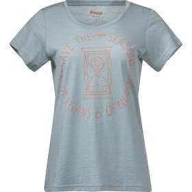 Bergans Graphic Uld-T-shirt Damer, turkis